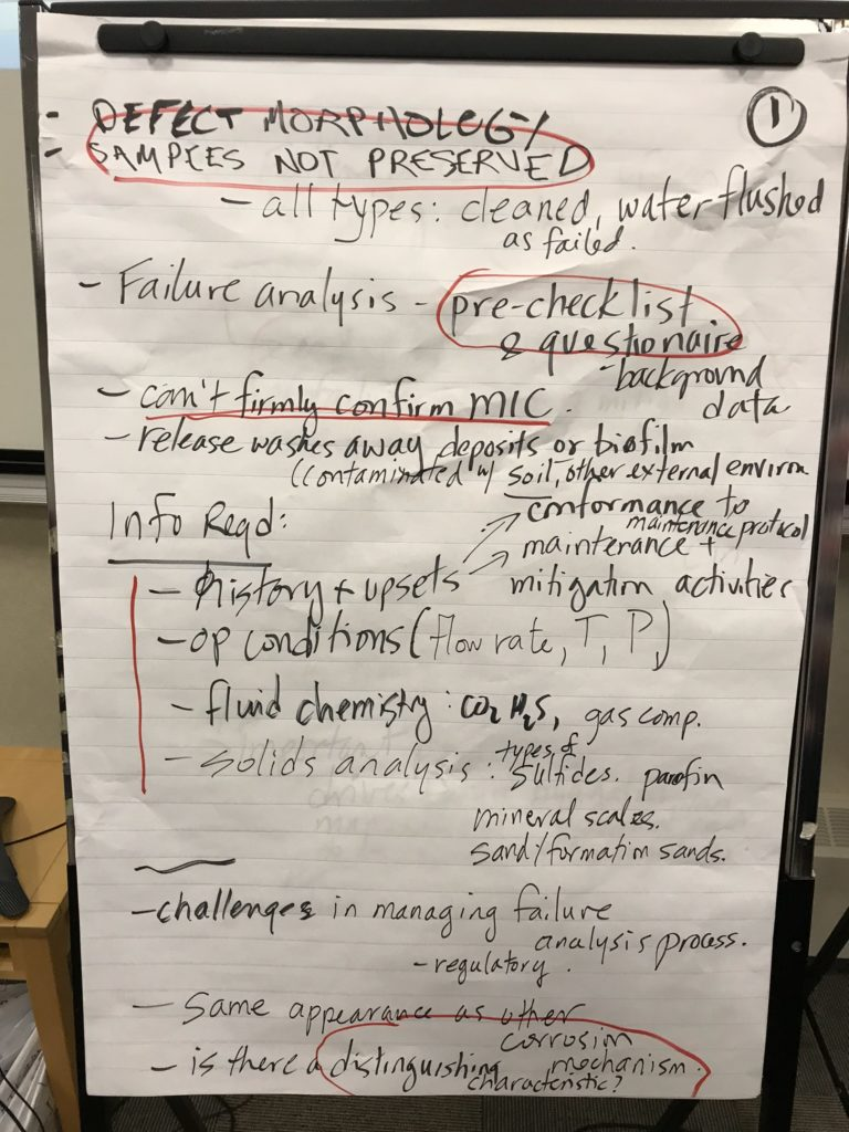 Breakout session notes on Failure Analysis